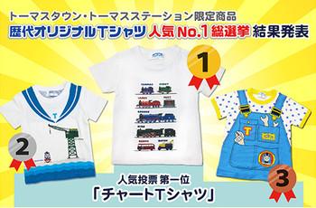 ☆★結果発表☆★ 歴代Tシャツ人気No.1総選挙!